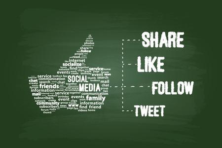 green board: Social Media Word Cloud Concept On Green Board