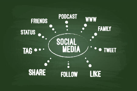 green board: Social Media Concept On Green Board
