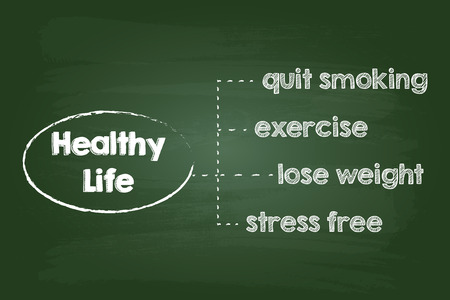 Healthy Lifestyle Chart Sketch On Green Chalkboard Vector