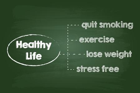green chalkboard: Healthy Lifestyle Chart Sketch On Green Chalkboard