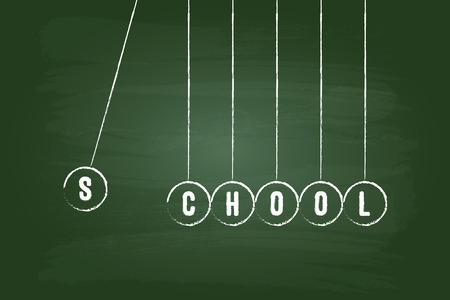 schulklasse: Newtons Cradle In School Class On Green Chalkboard