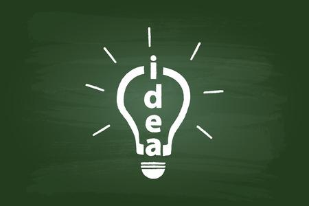 green chalkboard: Idea Light Bulb Sign On Green Chalkboard