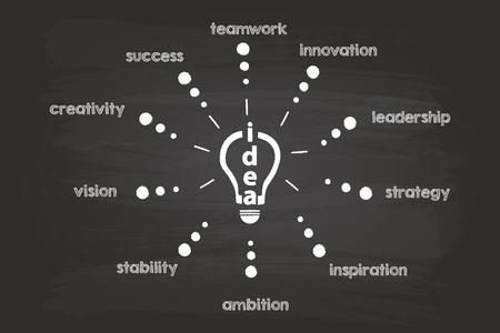 Genius Light Bulb Idea On Blackboard Vector
