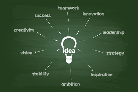green chalkboard: Vision Of A Success Business Concept On Green Chalkboard
