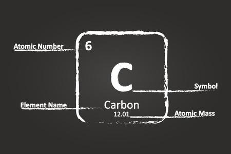 Carbon Element On Chemistry Class Blackboard Vector