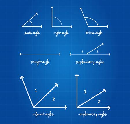 angles: Mathematical Angles Signs On Blueprint Illustration