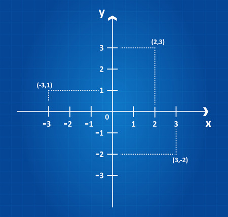 coordinates: Cartesian Coordinate System On Blueprint Plane