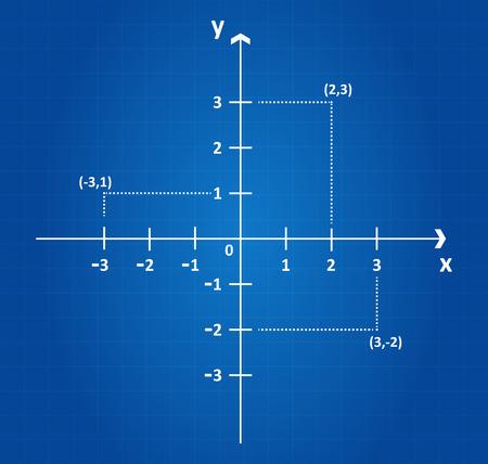 xyz: Cartesian Coordinate System On Blueprint Plane