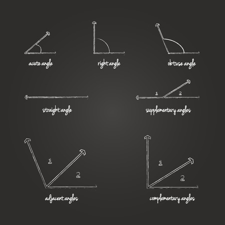 derivation: Mathematical Angles Signs On Blackboard