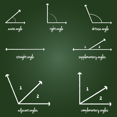 tangent: Mathematical Angles Signs On Blackboard
