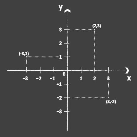 xyz: Cartesian Coordinate System On Blackboard Illustration