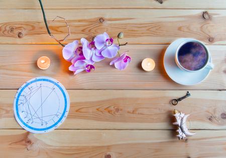 morning Breakfast astrologer
