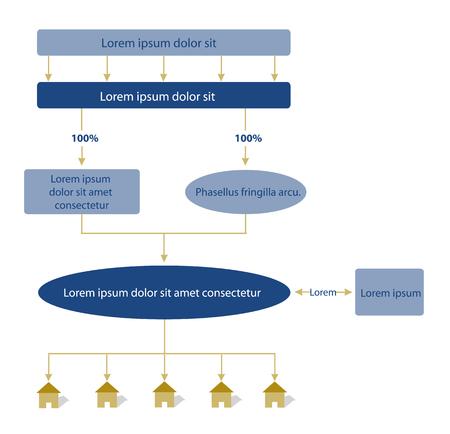 Flow chart template.