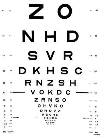 Snellen eye chart that can be used to measure visual acuity. Optometry background and eyes health care concept.
