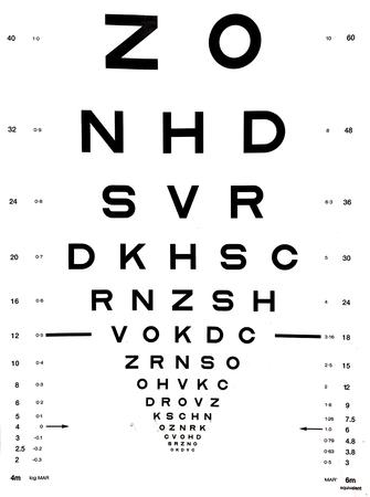 Wykres oka Snellena, który można wykorzystać do pomiaru ostrości wzroku. Optometria tło i oczy koncepcja opieki zdrowotnej. Zdjęcie Seryjne