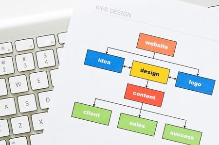 Web design project diagram with computer keyboard Foto de archivo