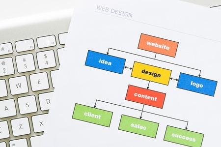 Web design project diagram with computer keyboard Stock Photo