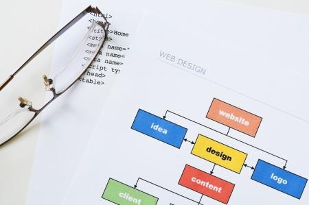 ダイアグラム、html とグラスの web デザイン企画