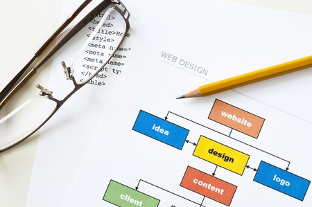 website plan: Web design project planning with diagram, html, pencil and glasses