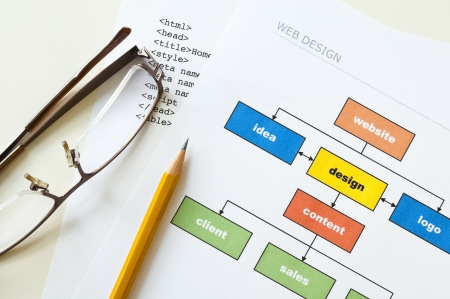 webmaster website: Web design project planning with diagram, html, pencil and glasses
