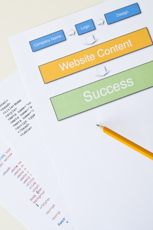 Internet success concept with diagram, html and writing pencil Stock Photo - 14368540