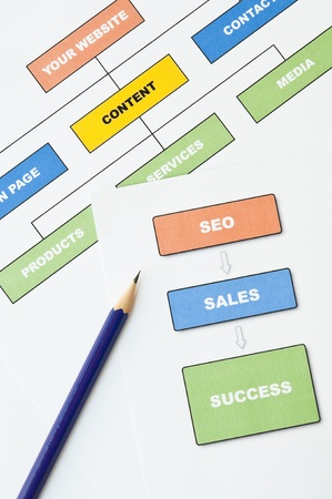 Search engine optimization planning with diagrams and pencil  Stock Photo - 14368576