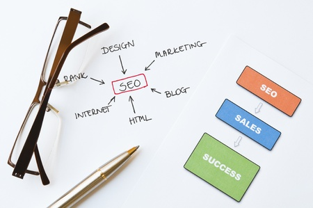 Search engine optimization planning with diagram, writing, glasses and ballpoint pen Stock Photo - 14368528