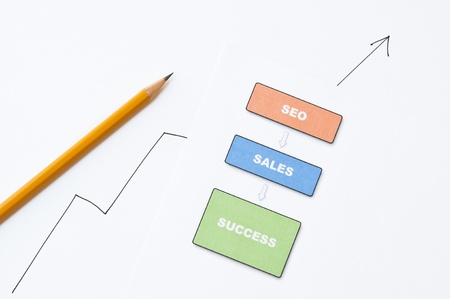 Search engine optimization planning with diagram, writing and pencil Stock Photo - 14368508