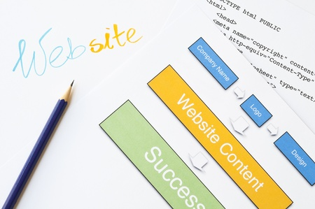 Web design project with handwriting, diagram, html and pencil Stock Photo - 14368560
