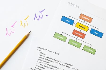手書き、ダイアグラム、html と鉛筆で web サイト プロジェクト