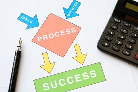 Concept of ideas and motivation creating process to succeed Stock Photo