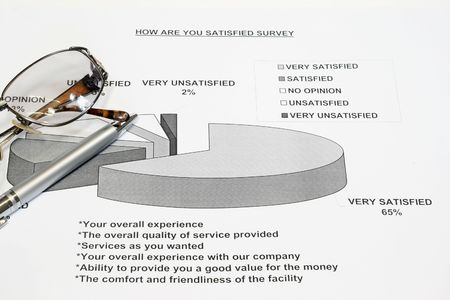 How Satisfy are you Survey  photo