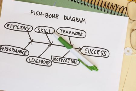 Fish bone diagram Stock Photo - 5384247