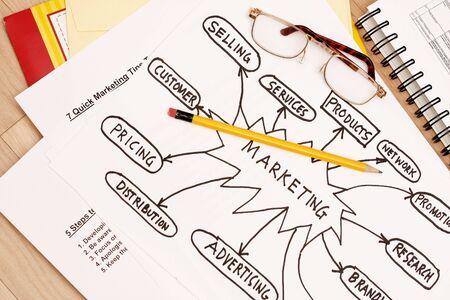 manila envelop: Marketing plan concept  Stock Photo