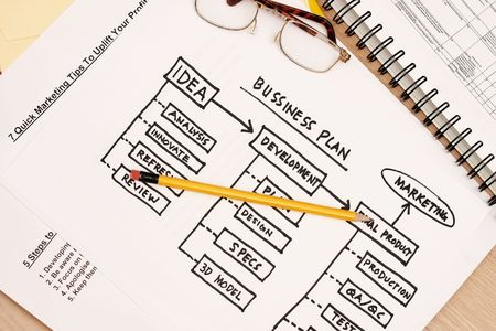 Workflow diaram of a business plan Stock Photo - 5401464