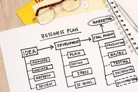 manila envelop: Diagram of a business plan