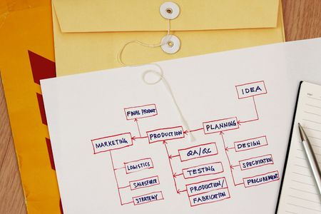 photo showing pencil with a printout of a marketing strategy plan and ideas Stock Photo - 5615276