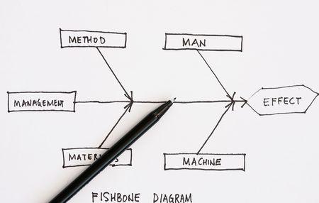 bone fish: Fish bone diagram for cause and effect  Stock Photo