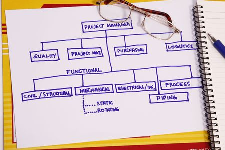 Project organization chart in the oil and gas industry. Stock Photo - 5823167