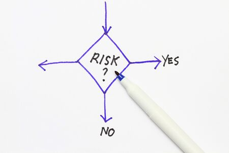 mangement: Risk in a flowchart with yes or no decision- concept for risk mangement.
