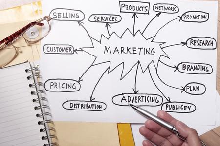 Marketing strategy concept - many uses for company. Stock Photo - 7540952