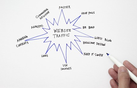 Website traffic chart concept for attracting visitors to your website. photo