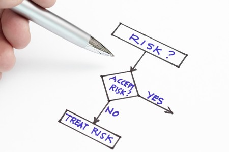 Accept risk or treat risk concept in a chart. photo