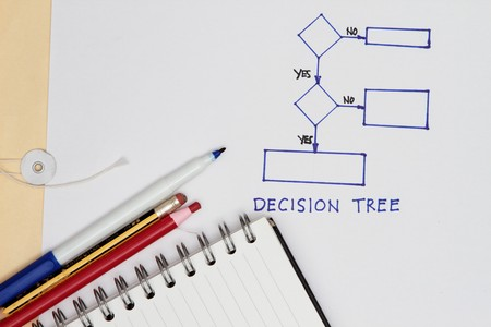 decision tree: Decision tree - flowchart with pen and spiral notebook