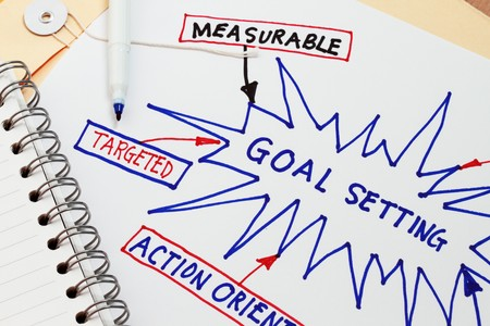 setting goals: Goal setting concept - many uses in management seminars and training