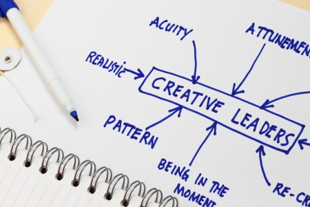 role: Creative leadership concept - many uses in the management role
