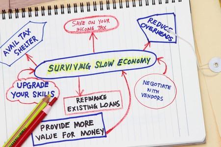 manila envelop: Surviving slow economy concept - shown in diagram.