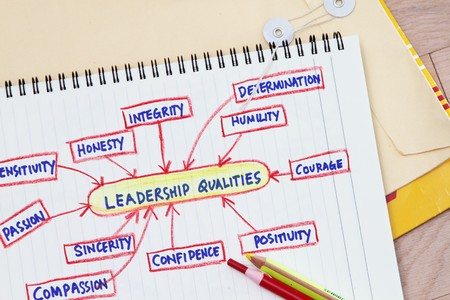 manila envelop: Concept for leadership qualities - many uses in the management industry