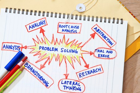 analog�a: Concepto para resolver el problema - muchos utiliza en la industria manufacturera
