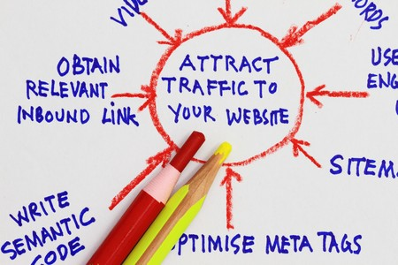 semantic: Attract traffic to your website concept - macro shot with colored pencils Stock Photo